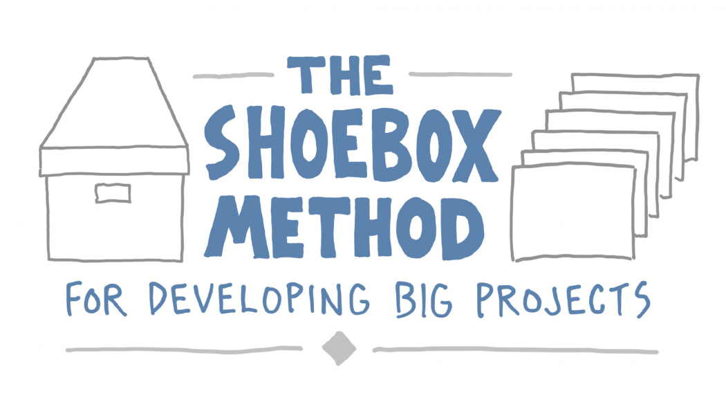 The Shoebox Method for developing big ideas; Verbal To Visual; Doug Neill; visual note-taking, sketchnoting, brainstorming, project management