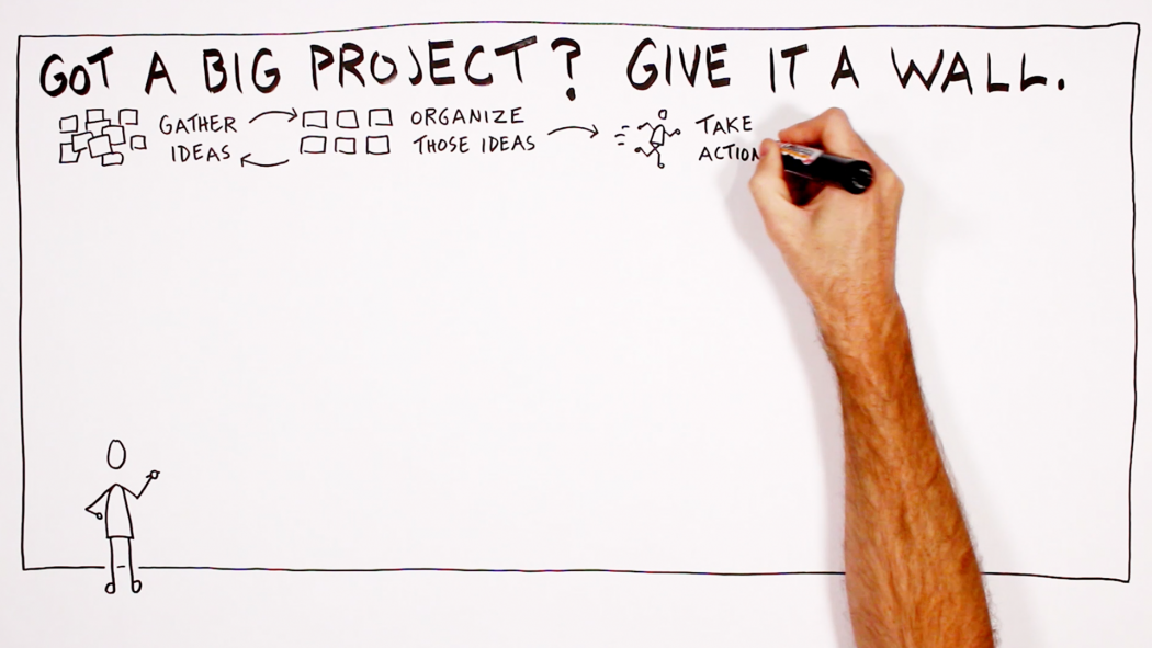 Got a BIG project? Give it a wall. - Verbal To Visual, Doug Neill, sketchnoting, visual note-taking, graphic recording
